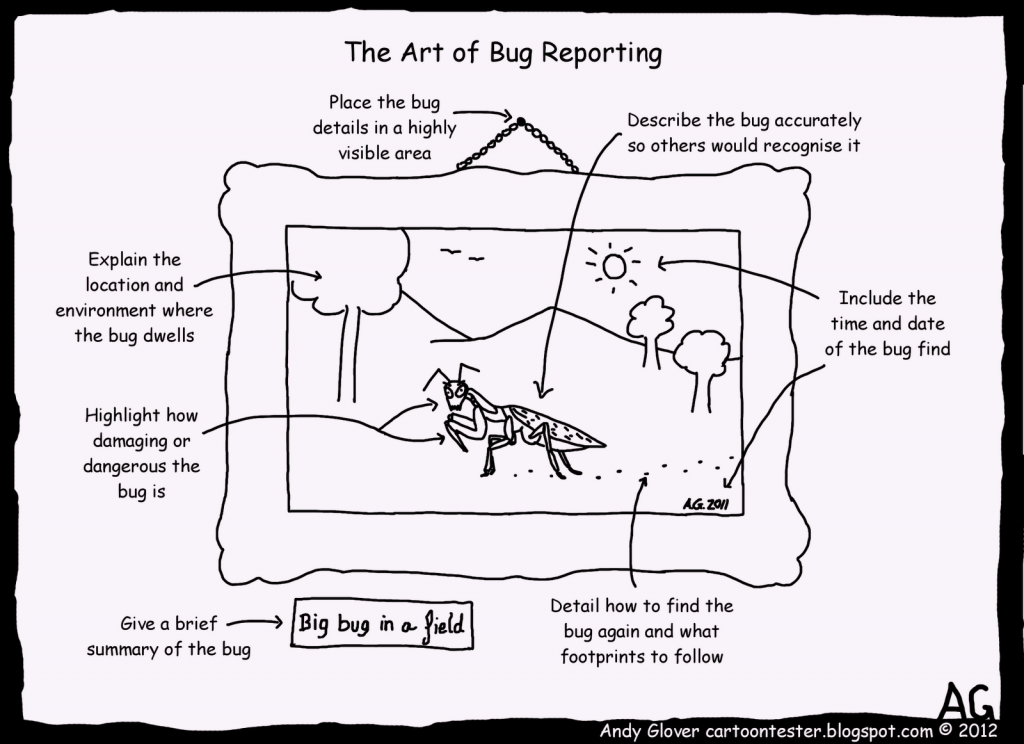 Art of Bug Reporting